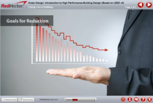 Green Design: Introduction to High Performance Building Design (Based on LEED v4)