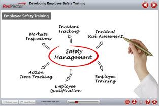 Developing an Employee Safety Training Program