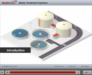 WasteTreatmentSystems